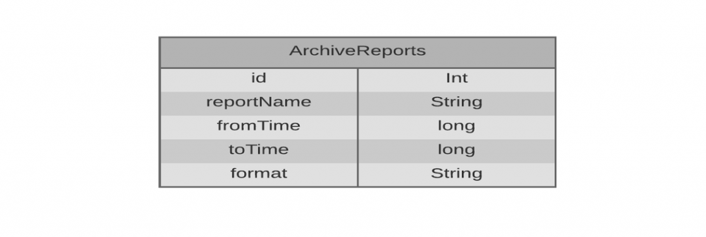 archive-reports
