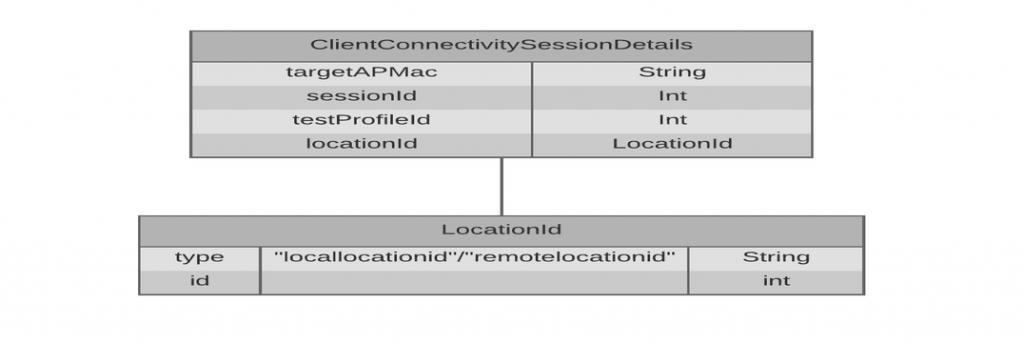 client-connectivity-sessions