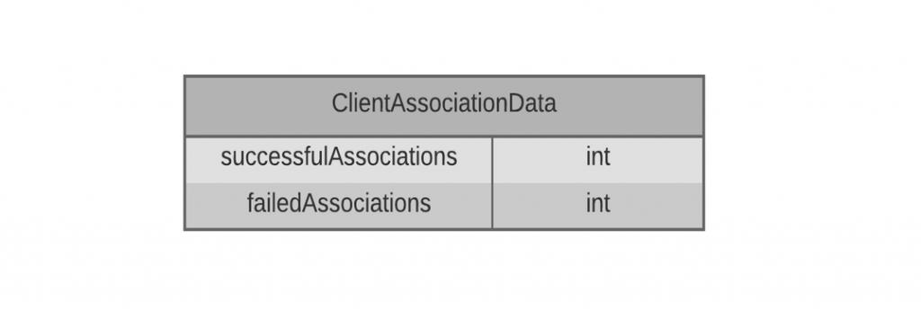 clients_association_data