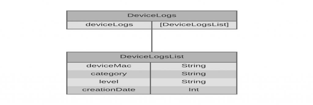 device_logs