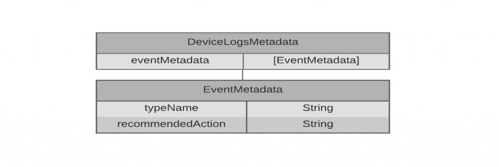 device_logs_metadata