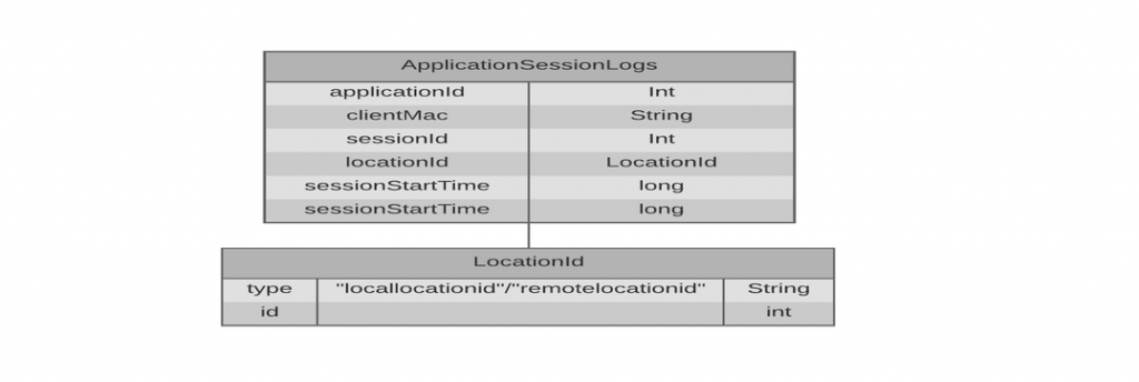 get_application_session_logs