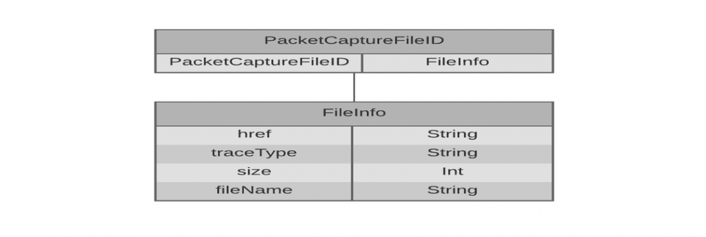 get_packet_capture_file_id