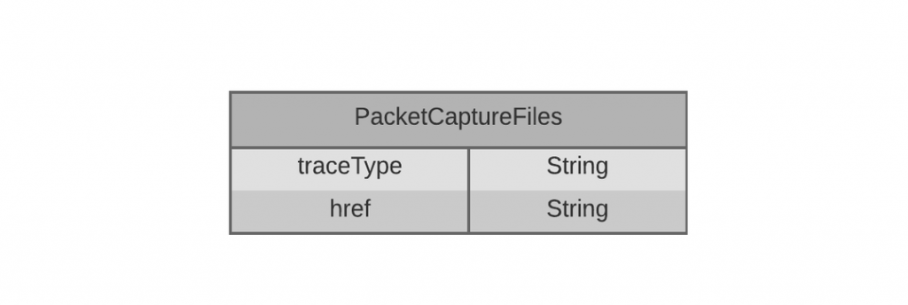 packet_capture_files