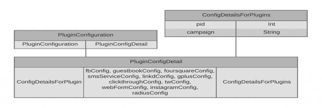 plug-in_configuration