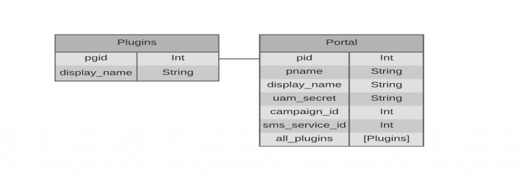 portal_management