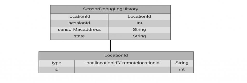 sensor_debug_log_history