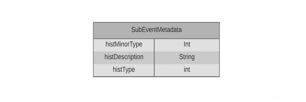 subeventmetadata